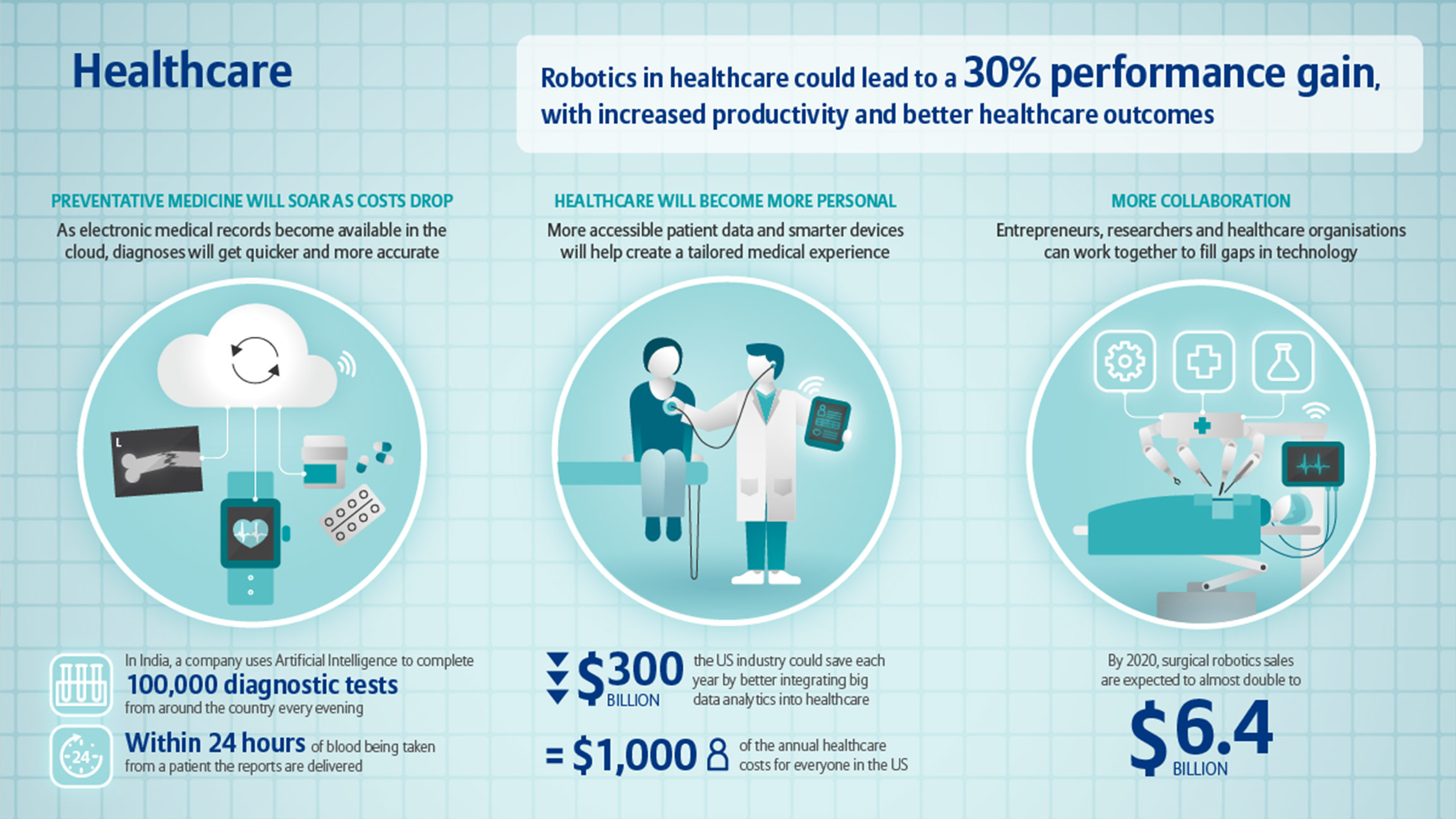 Allianz Global Investors Infographic Artificial Intelligence In